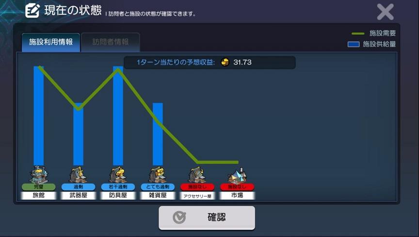 ダンジョン運営スマホゲームLOD「施設利用情報」